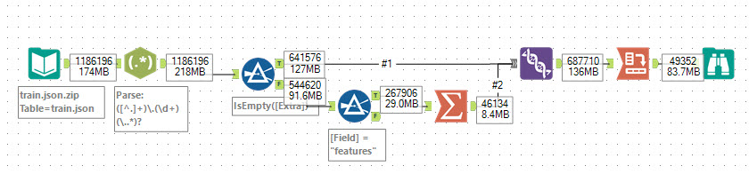 Solved: Converting Complicated JSON to csv - Alteryx Community