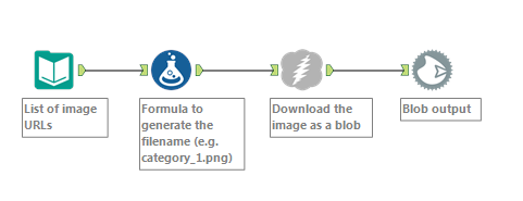 Solved: Downloading and Saving Images - Alteryx Community