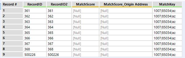 Fuzzy Match: Same Keys Not Matching - Alteryx Community