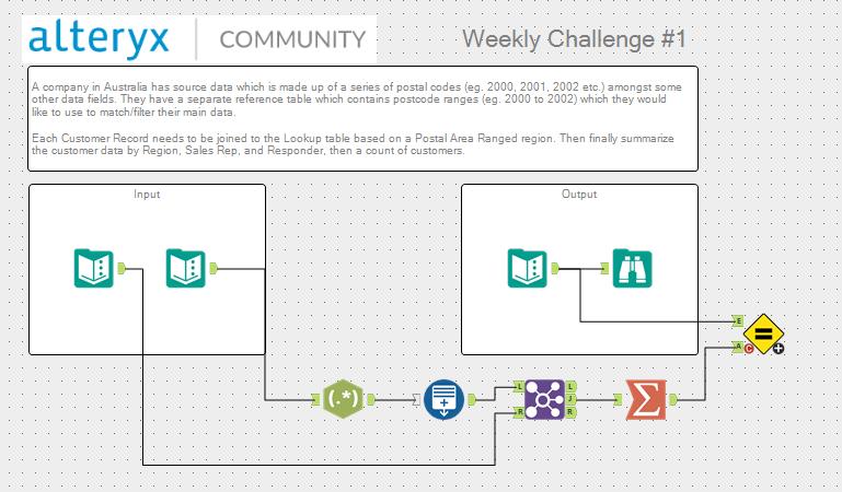 challenge_1_solution_SP.PNG