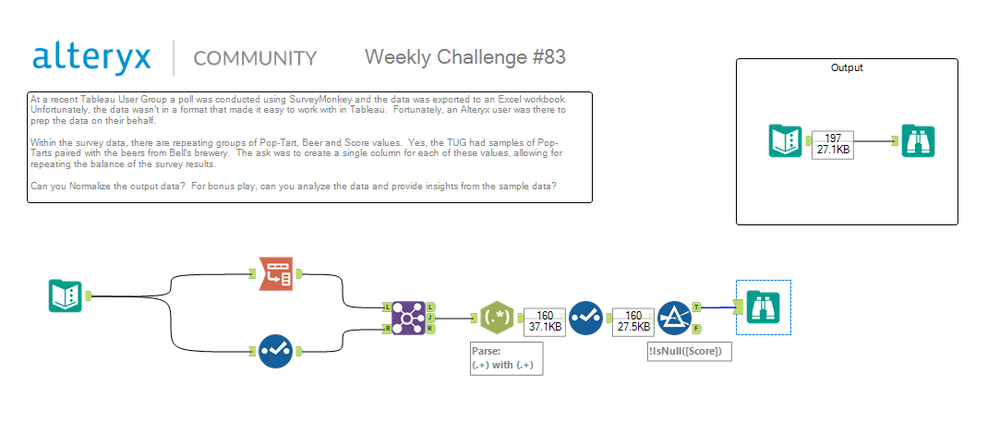 Challenge #83: Pop-Tart and Beer Pairings - Page 6 - Alteryx Community