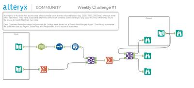 Challenge 1 - capture.PNG