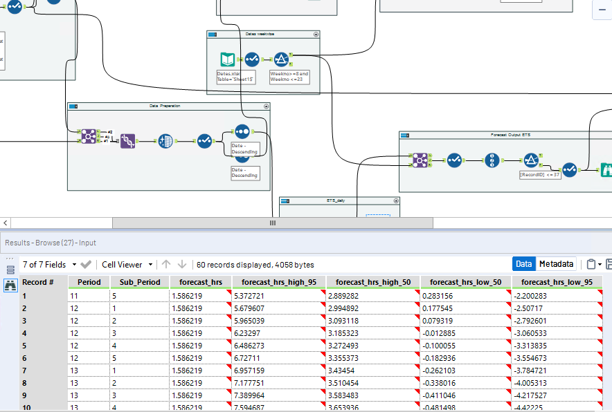 Forecasting future data based on ARIMA and ETS mod    - Alteryx