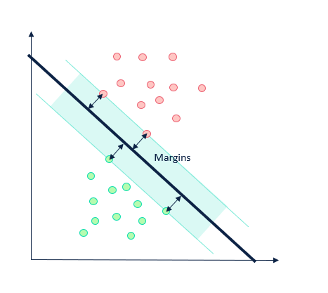 margins.png
