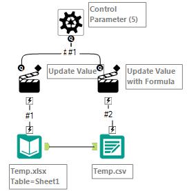 Macro to convert XLSX to CSV - Alteryx Community