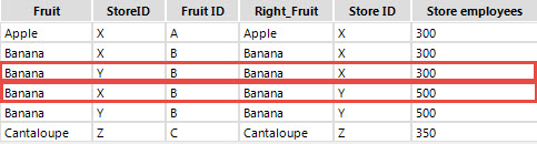 mismatchfruit .jpg
