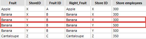 mismatchfruit.jpg