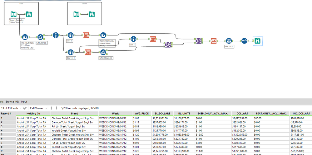 Parsing  CPG Data.PNG