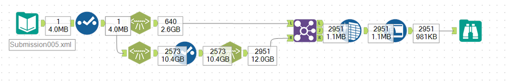 Solved: Alteryx reports requested dedicated memory more th