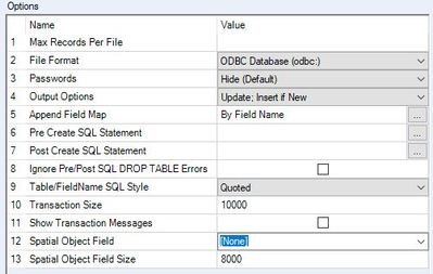 Solved: SQL syntax error using Output tile - Alteryx Community