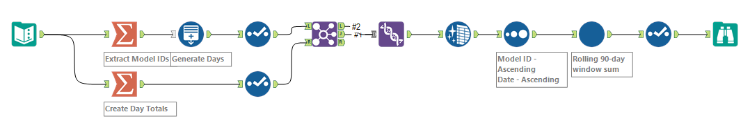 Solved: Rolling 90 Day Calculation - Alteryx Community