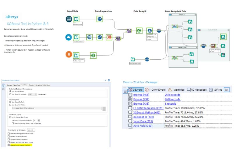 Expand Your Predictive Palette: XGBoost in Alteryx    - Alteryx