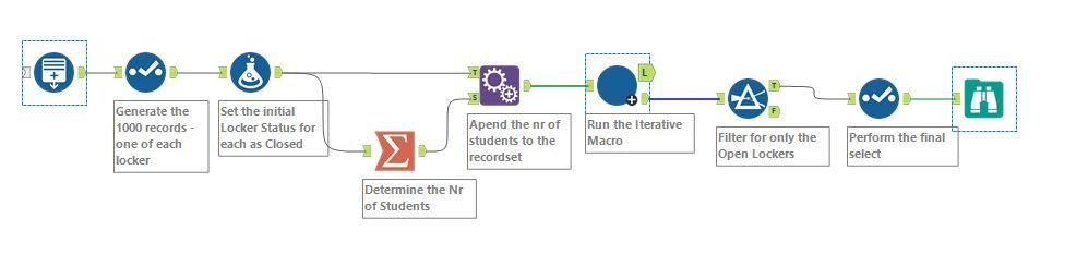 CA Solution Workflow.JPG