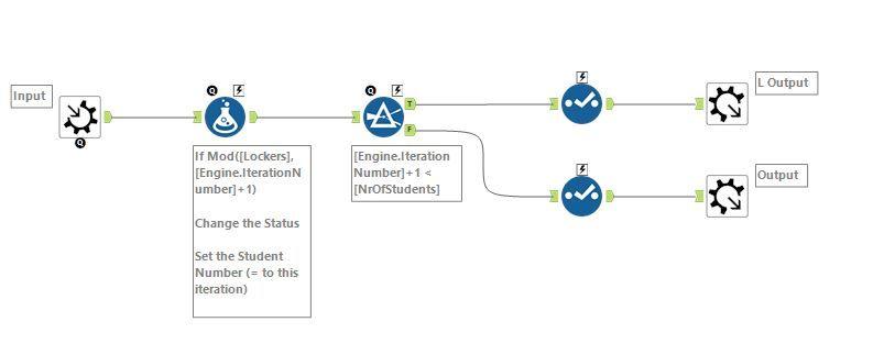 CA Solution - Iterative Macro.JPG