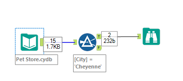 Querying a Calgary DB / File to Select and Limit Input