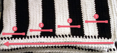 Pattern Iterations in a Blanket