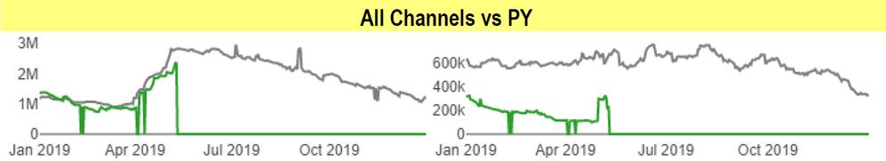 Current_Chart.PNG