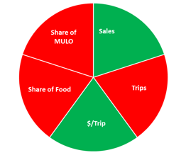 Solved: Create pie chart in R the Tool - Alteryx Community