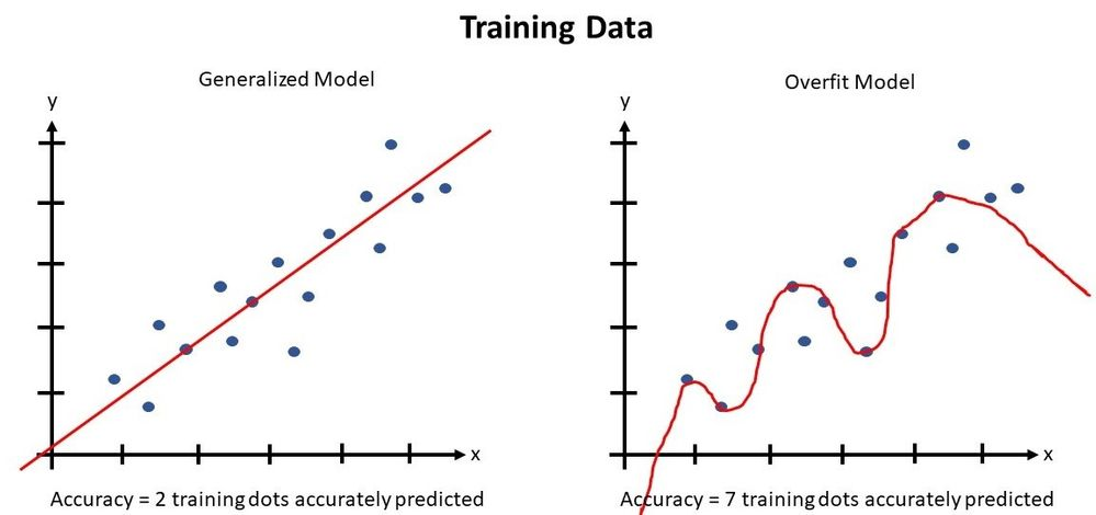 Training data.jpg