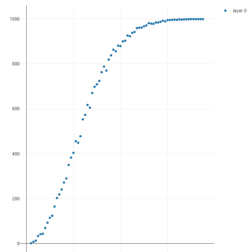 140_GraphResult.PNG