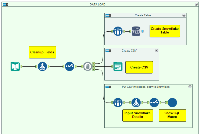Alteryx SnowSQL macro to quickly load data into Sn    - Alteryx