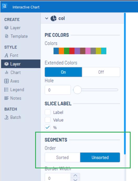how to arrange legend in interactive chart tool - Alteryx Community