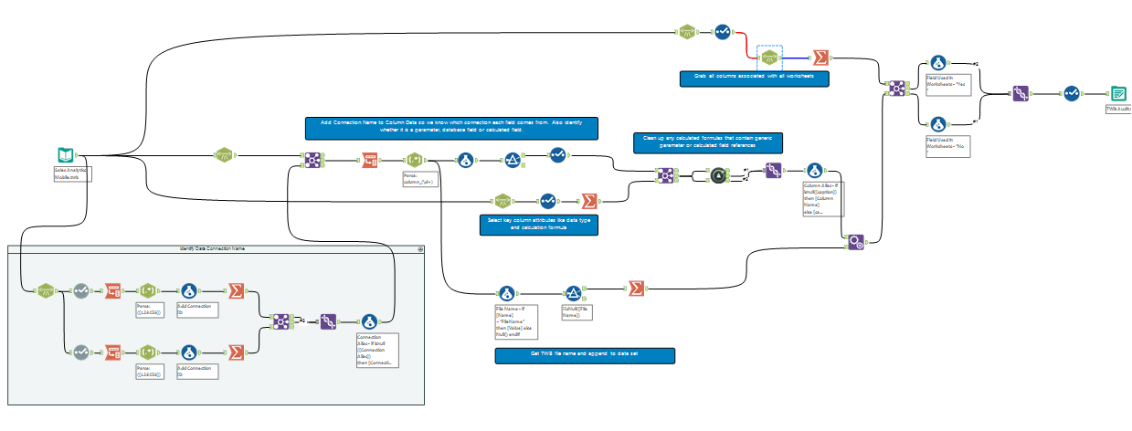 Tableau TWB Audit Workflow - Sharing and Asking fo