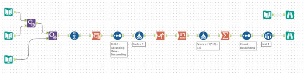 Challenge 168 Workflow.PNG