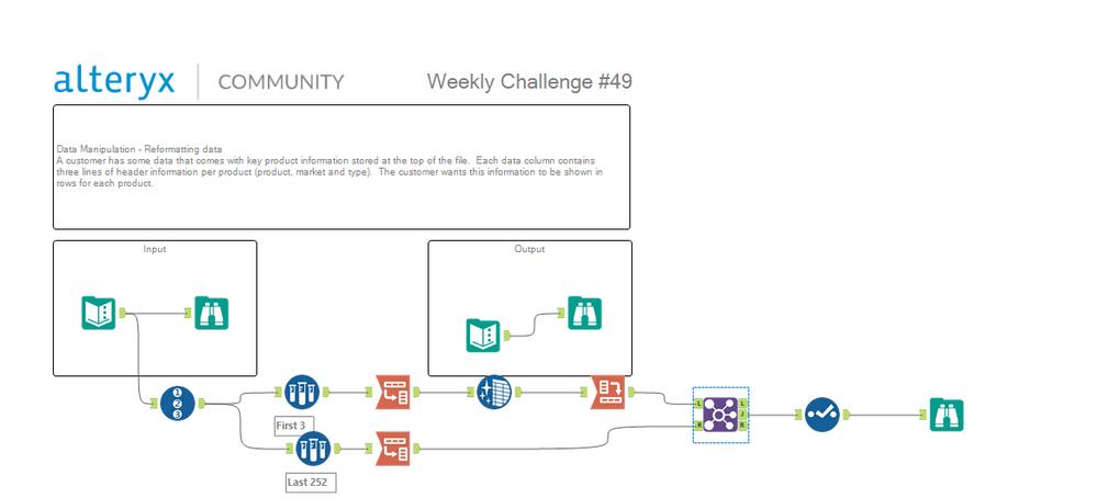 Challenge_49_RL_Solution.PNG