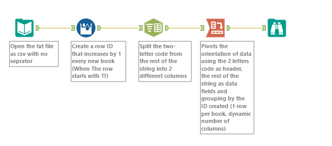 Solved: Read and parse a text file - Alteryx Community
