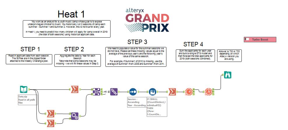 challenge_grandprix_heat1.PNG