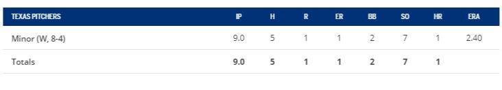 13 texas pitchers.jpg