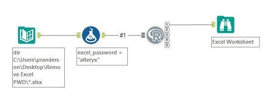Workflow to read in a password protected Excel file.