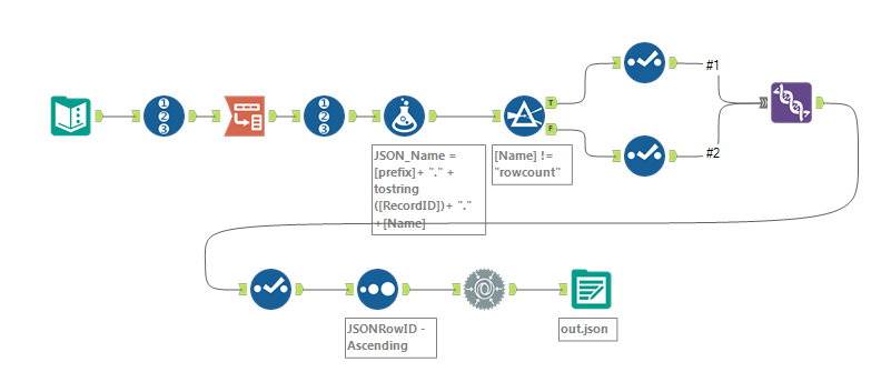 Solved: Issue with Output file in JSON format - Alteryx