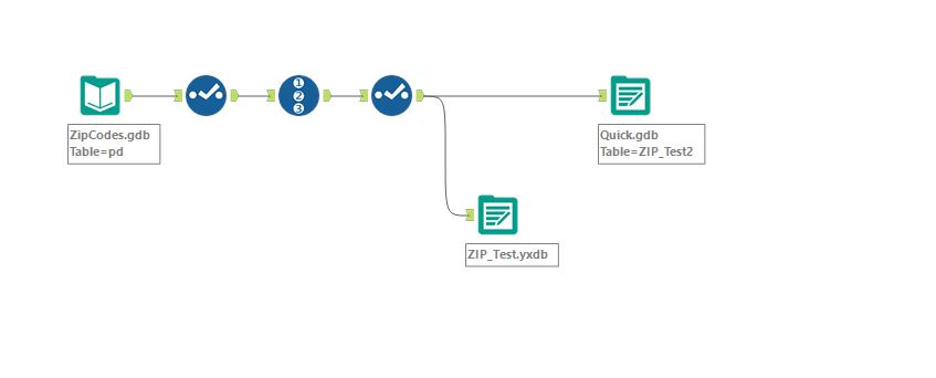 ZIP_Output.PNG