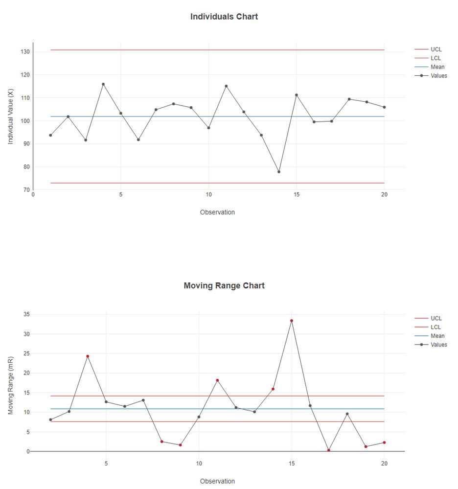 XmR charts image.PNG