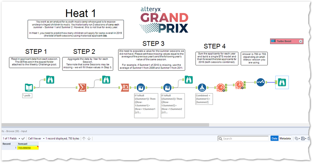 2019-07-25 09_02_55-Alteryx Designer x64 - Weekly_Challenge_170_Solution_Verakso.yxmd.png