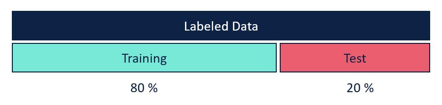 testdata.png