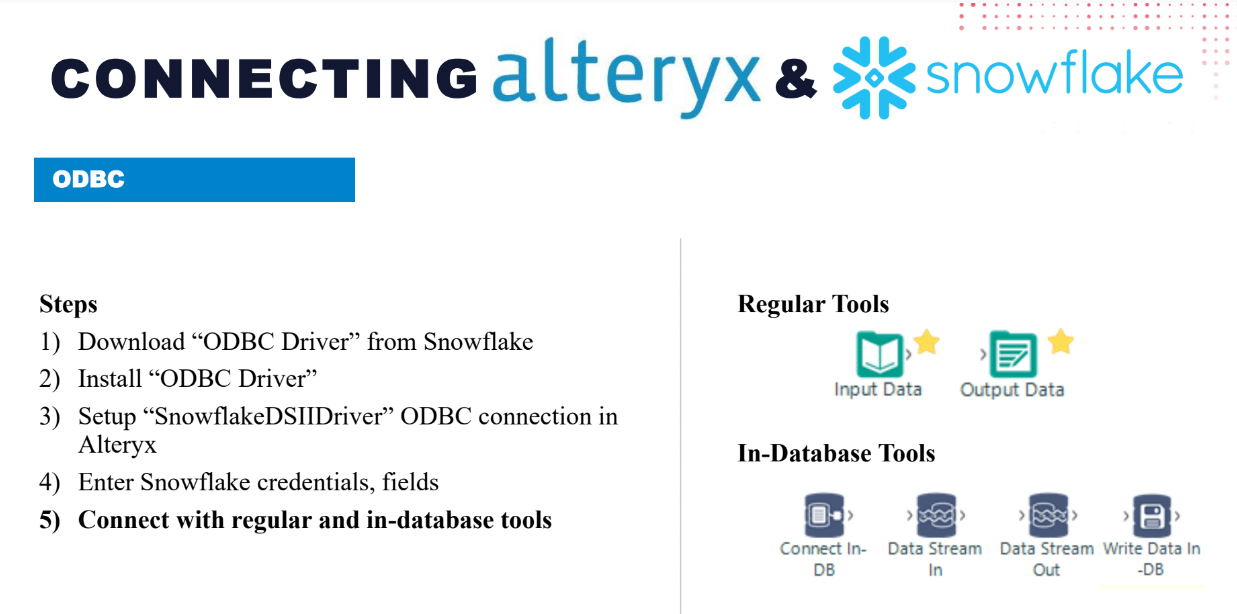 Leveraging Alteryx to Implement & Manage Juniper's