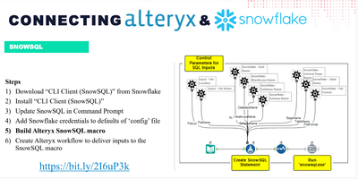 Configure Snowsql