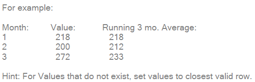 Running average issue.png