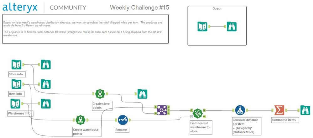 2019-08-19 Challenge 15.jpg