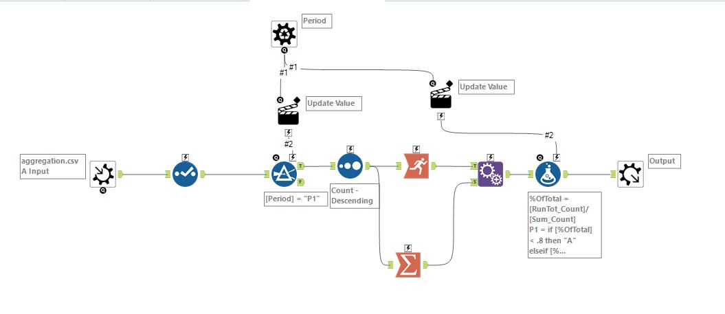Developing a batch macro - Alteryx Community