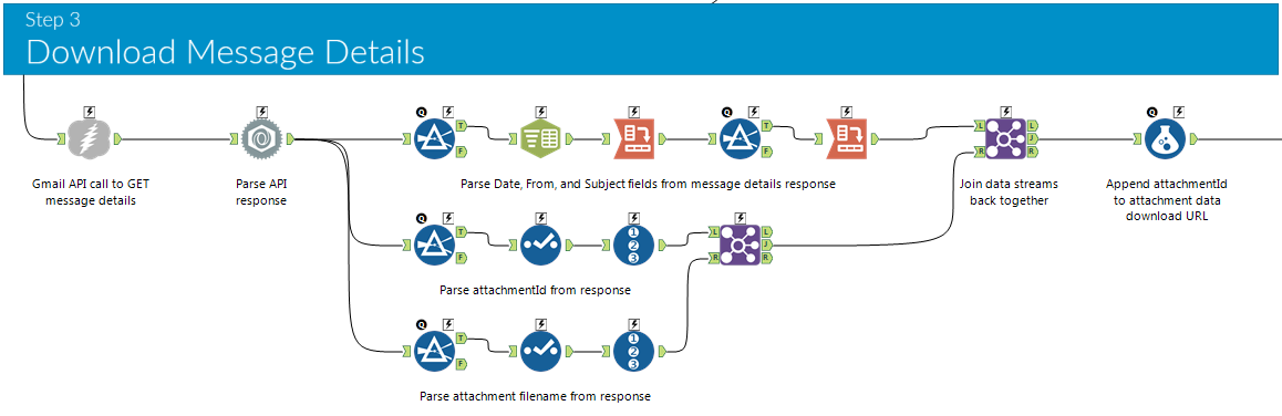 Download Gmail Attachments with Alteryx - Alteryx Community