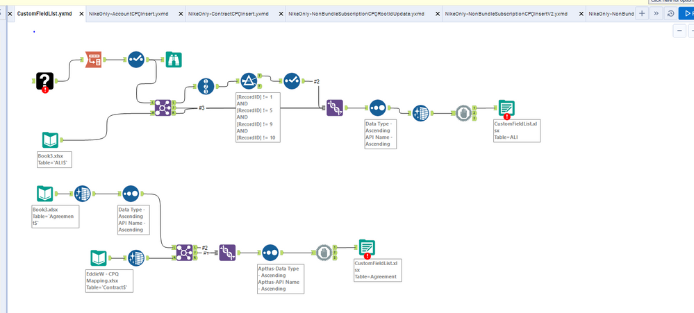 Sample of CPQ Workflow