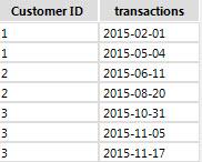 customer ID table join.jpg