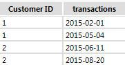 customer ID table join 3.jpg