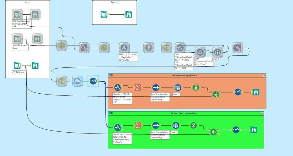 Workflow 101.JPG