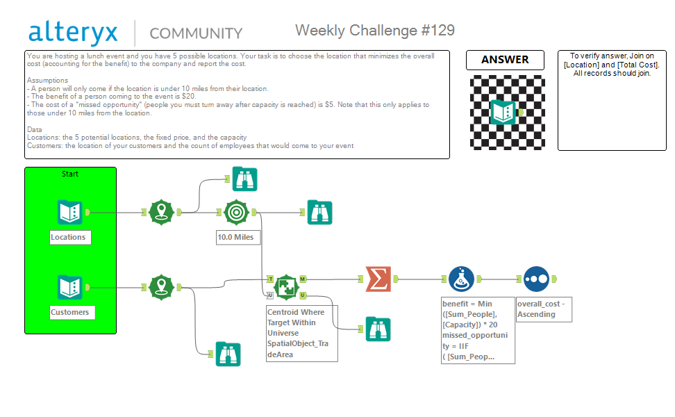 Alteryx_Weekly_Challenge_129.png