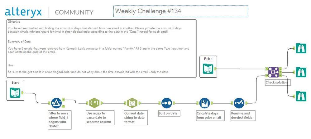 Challenge_134_JWL.JPG
